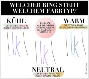 Welcher Ring steht welchem Farbtyp?